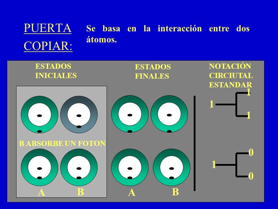 PUERTA COPIAR: Se basa en la interacción entre dos átomos. ESTADOS INICIALES. ESTADOS FINALES. NOTACIÓN CIRCIUTAL ESTANDAR.