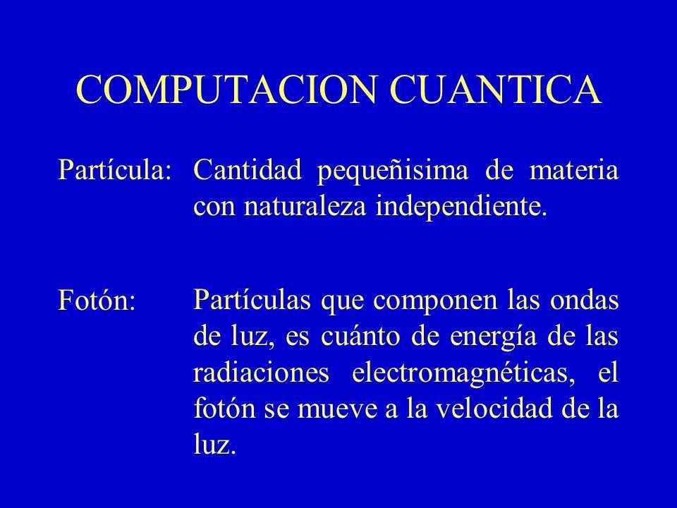COMPUTACION CUANTICA Partícula: Fotón:
