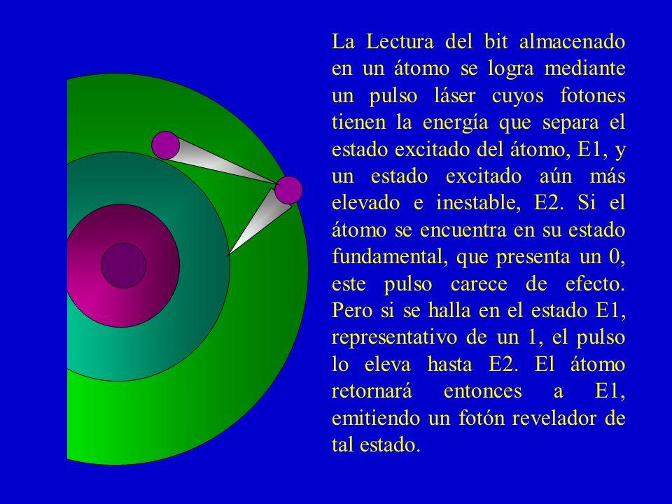 La Lectura del bit almacenado en un átomo se logra mediante un pulso láser cuyos fotones tienen la energía que separa el estado excitado del átomo, E1, y un estado excitado aún más elevado e inestable, E2.