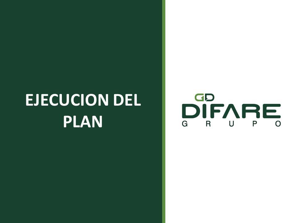 EJECUCION DEL PLAN