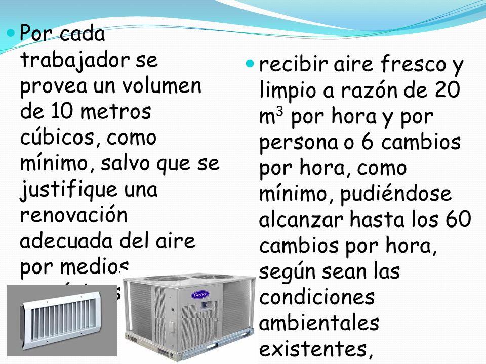 Por cada trabajador se provea un volumen de 10 metros cúbicos, como mínimo, salvo que se justifique una renovación adecuada del aire por medios mecánicos.
