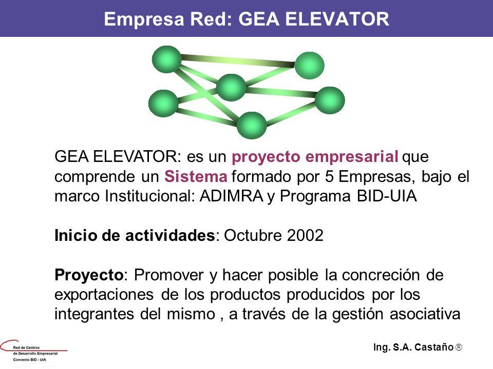 Empresa Red: GEA ELEVATOR