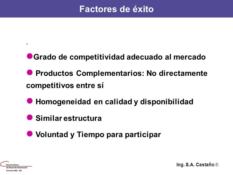 Factores de éxito . Grado de competitividad adecuado al mercado