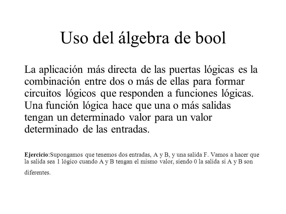 Uso del álgebra de bool
