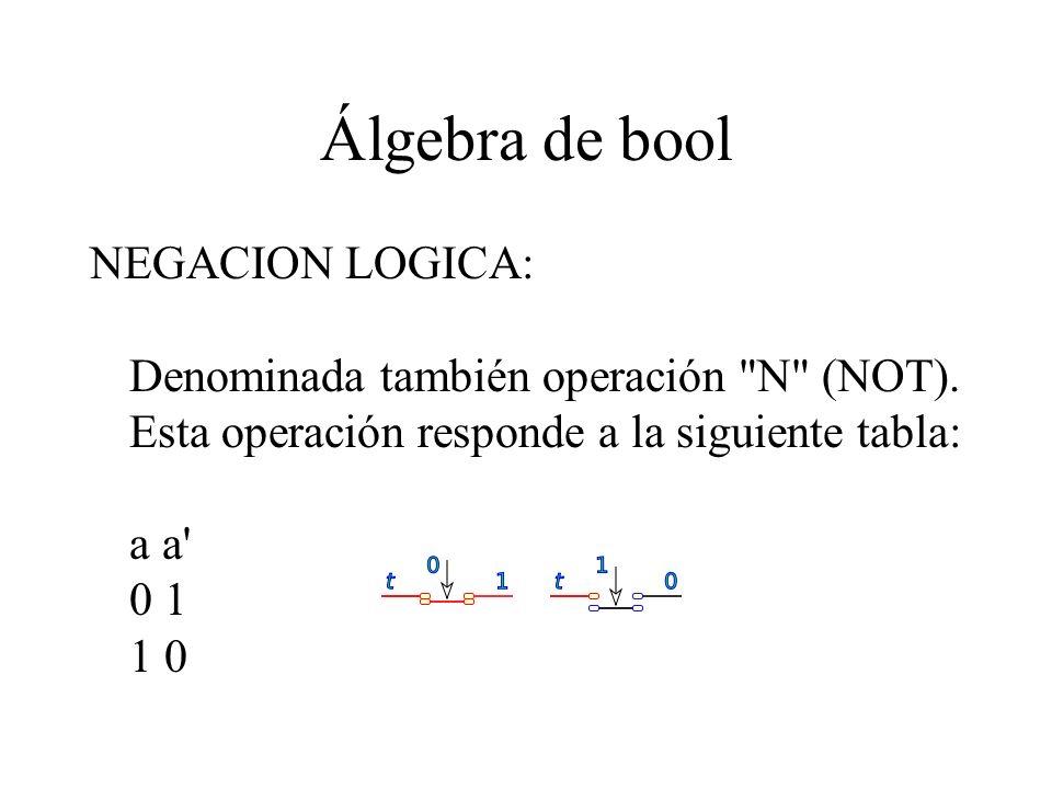 Álgebra de bool NEGACION LOGICA: Denominada también operación N (NOT).
