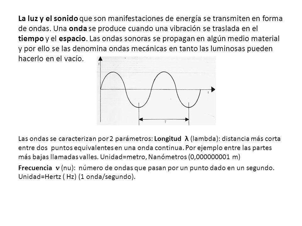 La luz y el sonido que son manifestaciones de energía se transmiten en forma de ondas. Una onda se produce cuando una vibración se traslada en el tiempo y el espacio. Las ondas sonoras se propagan en algún medio material y por ello se las denomina ondas mecánicas en tanto las luminosas pueden hacerlo en el vacío.
