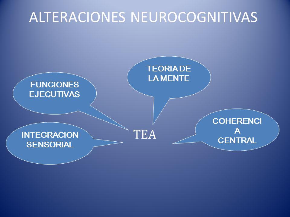 ALTERACIONES NEUROCOGNITIVAS