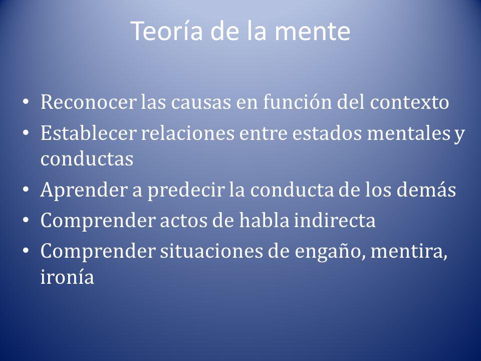 Teoría de la mente Reconocer las causas en función del contexto