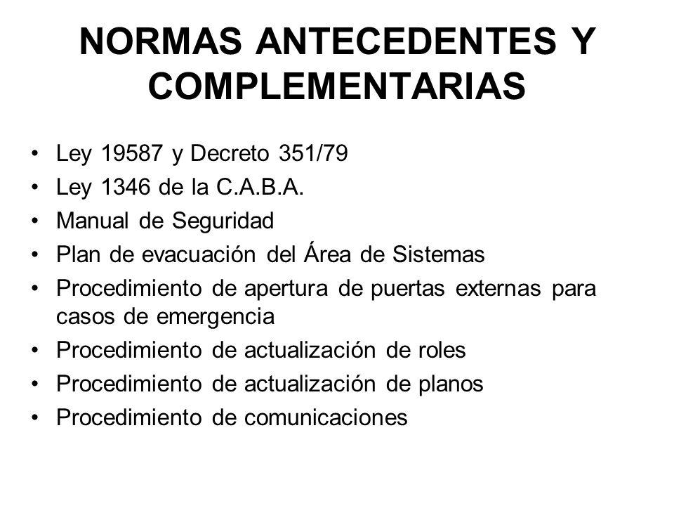 NORMAS ANTECEDENTES Y COMPLEMENTARIAS