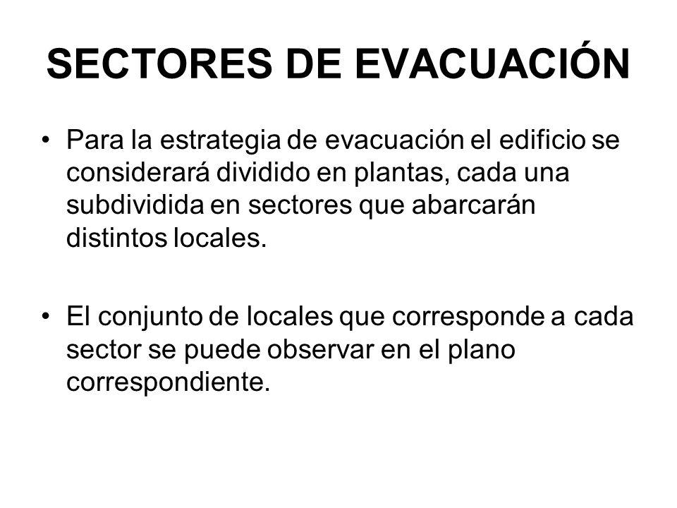 SECTORES DE EVACUACIÓN