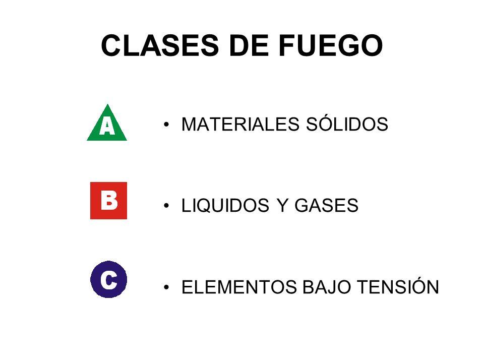 CLASES DE FUEGO MATERIALES SÓLIDOS LIQUIDOS Y GASES