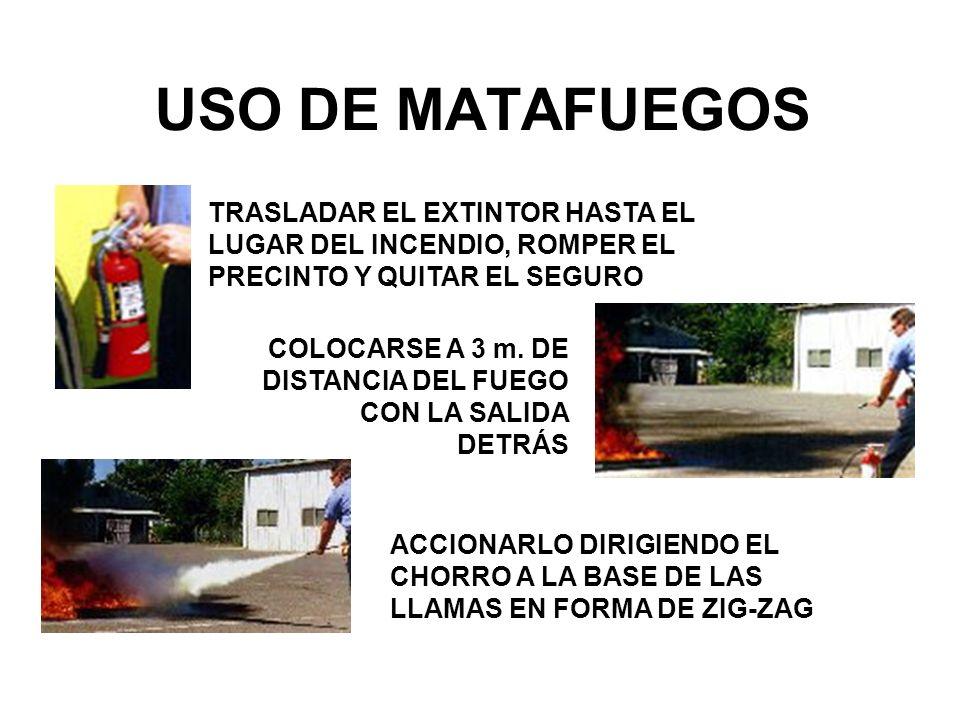 USO DE MATAFUEGOS TRASLADAR EL EXTINTOR HASTA EL LUGAR DEL INCENDIO, ROMPER EL PRECINTO Y QUITAR EL SEGURO.