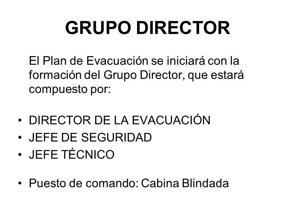 GRUPO DIRECTOR El Plan de Evacuación se iniciará con la formación del Grupo Director, que estará compuesto por: