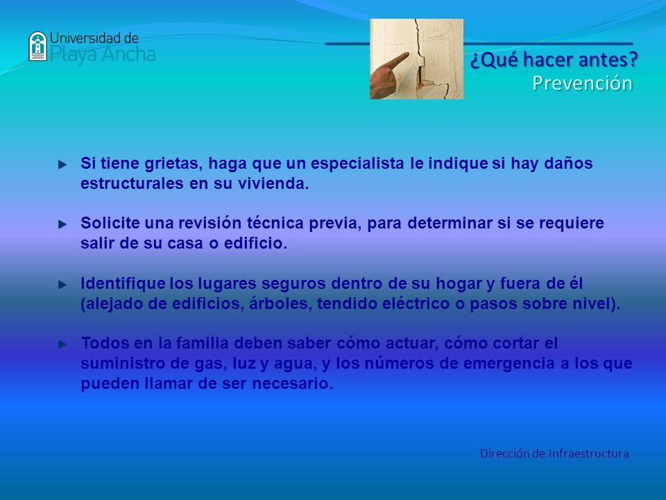 ¿Qué hacer antes Prevención