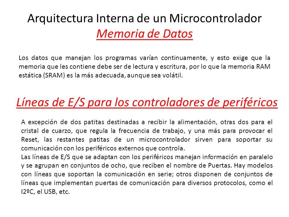 Arquitectura Interna de un Microcontrolador Memoria de Datos