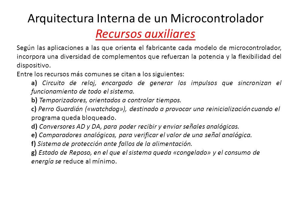 Arquitectura Interna de un Microcontrolador Recursos auxiliares