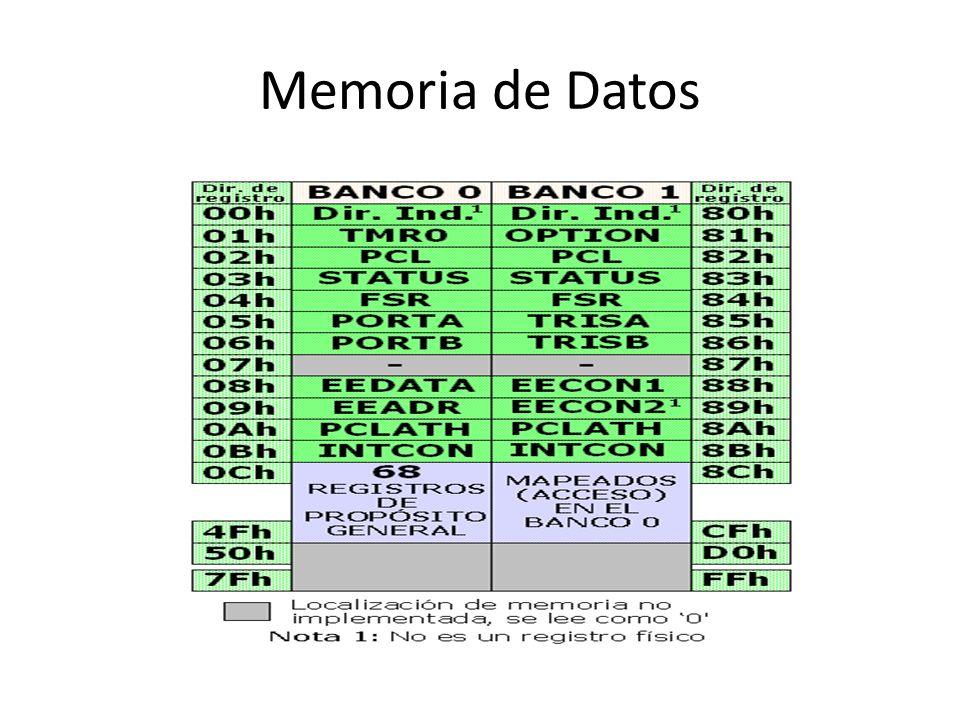 Memoria de Datos Memoria de datos