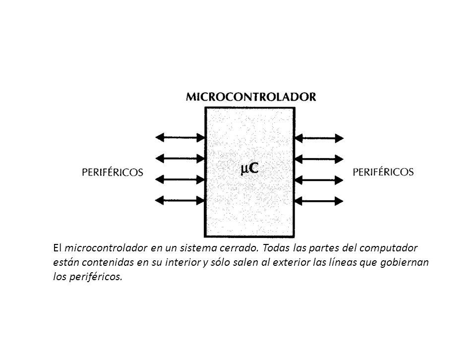 El microcontrolador en un sistema cerrado