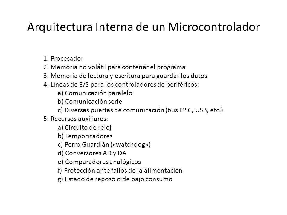 Arquitectura Interna de un Microcontrolador