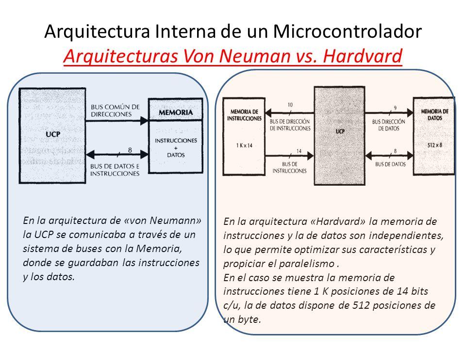 Arquitectura Interna de un Microcontrolador Arquitecturas Von Neuman vs. Hardvard