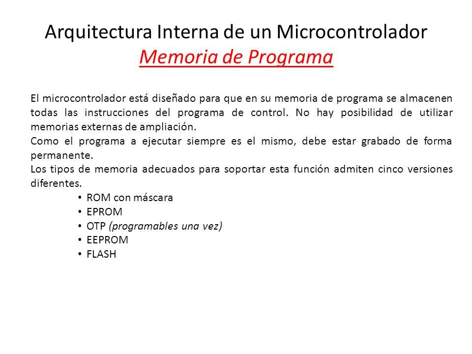Arquitectura Interna de un Microcontrolador Memoria de Programa