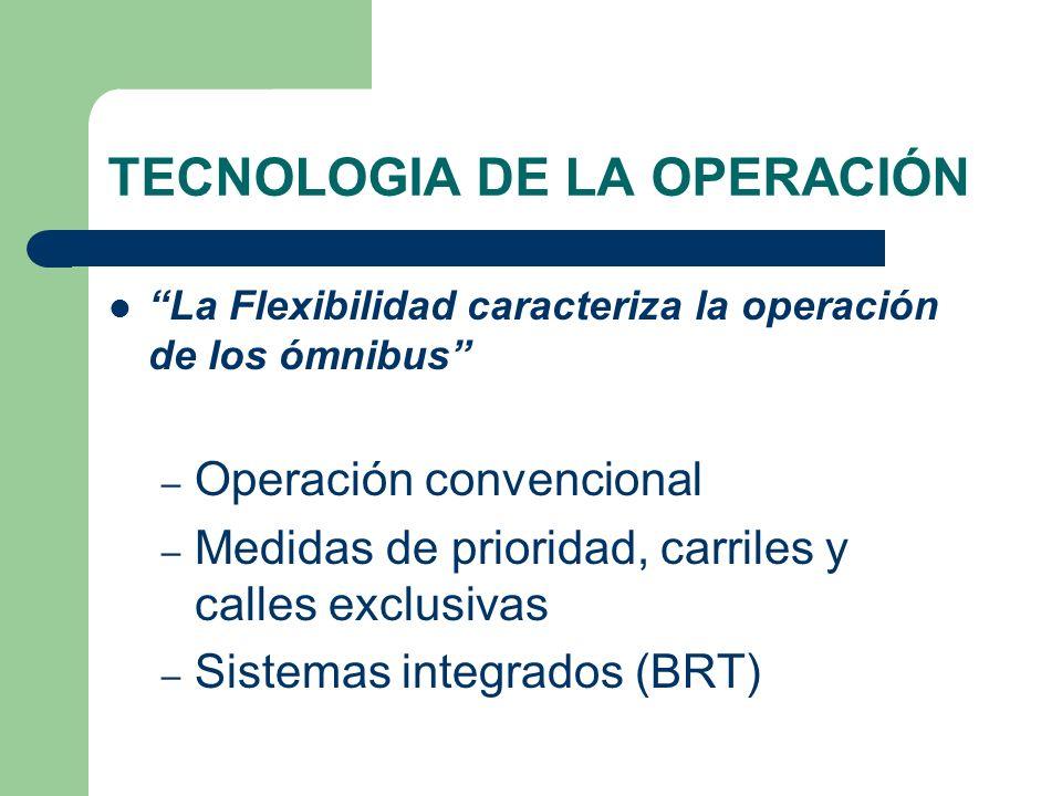 TECNOLOGIA DE LA OPERACIÓN
