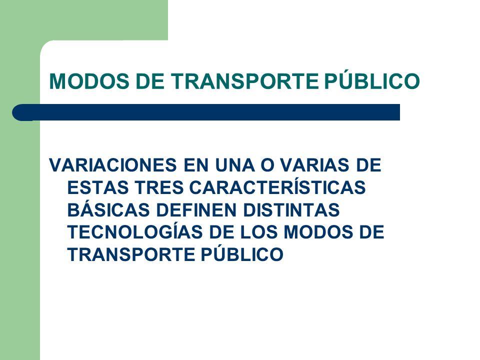 MODOS DE TRANSPORTE PÚBLICO