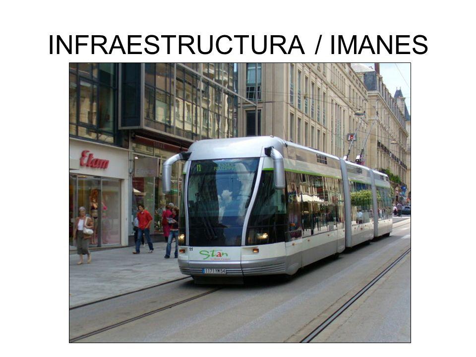 INFRAESTRUCTURA / IMANES