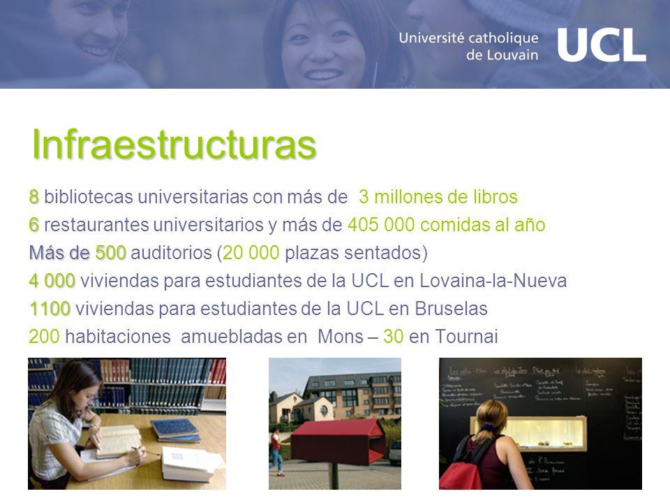 Infraestructuras 8 bibliotecas universitarias con más de 3 millones de libros. 6 restaurantes universitarios y más de 405 000 comidas al año.