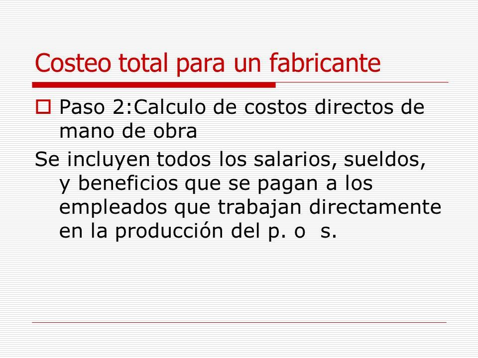 Costeo total para un fabricante