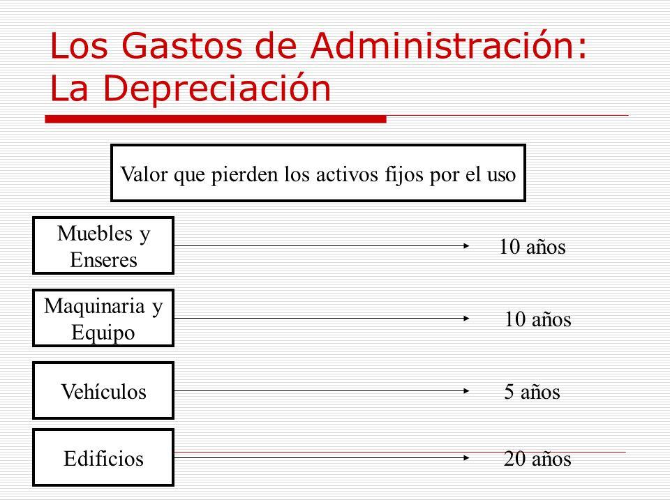 Los Gastos de Administración: La Depreciación