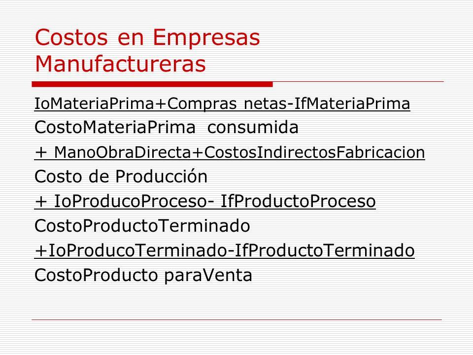 Costos en Empresas Manufactureras
