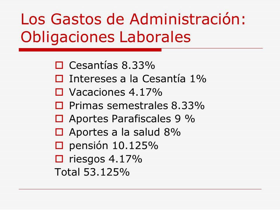 Los Gastos de Administración: Obligaciones Laborales