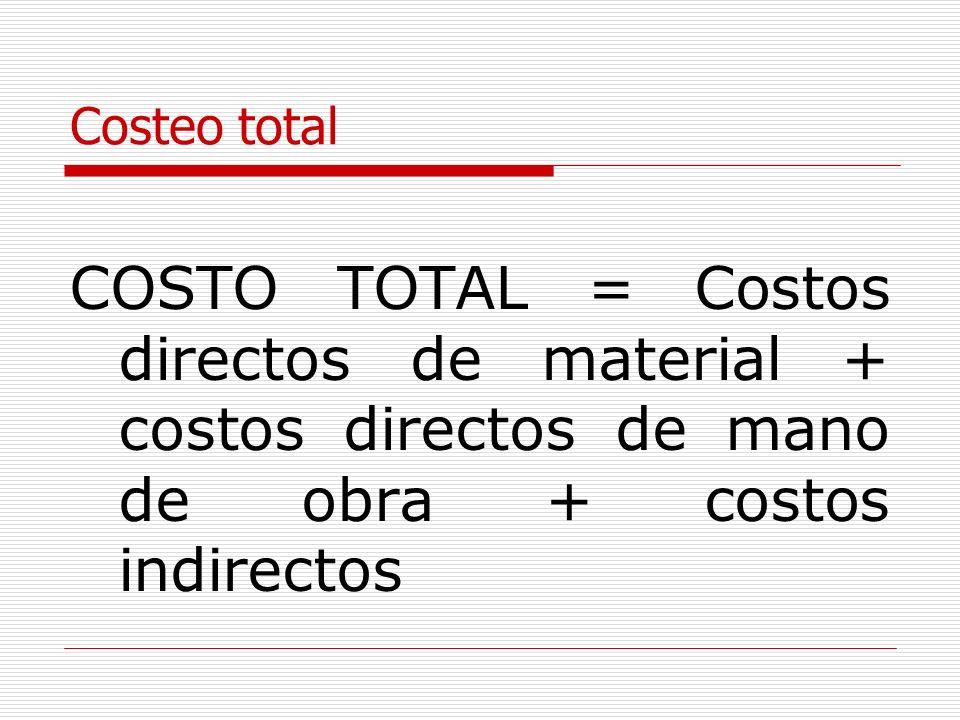Costeo total COSTO TOTAL = Costos directos de material + costos directos de mano de obra + costos indirectos.