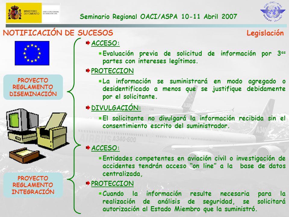NOTIFICACIÓN DE SUCESOS Legislación