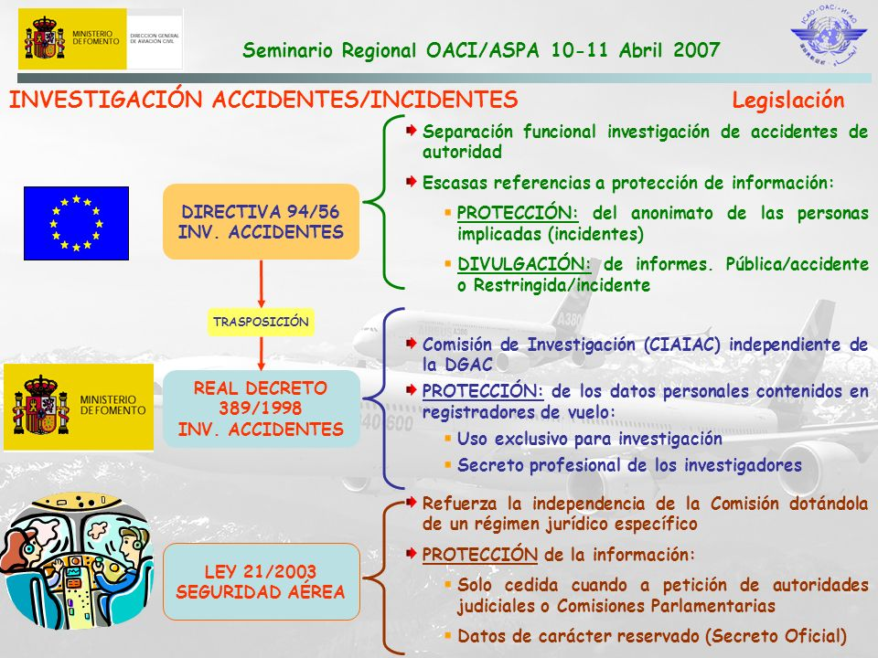 INVESTIGACIÓN ACCIDENTES/INCIDENTES Legislación