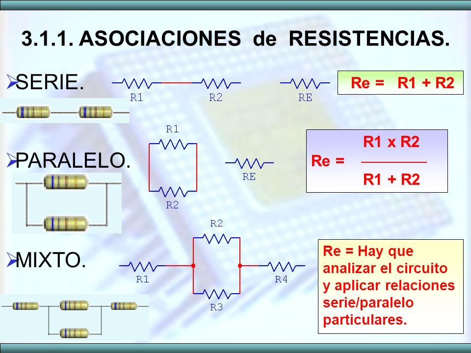 3.1.1. ASOCIACIONES de RESISTENCIAS.