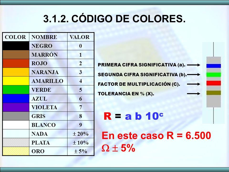 3.1.2. CÓDIGO DE COLORES. R = a b 10c En este caso R = 6.500   5%
