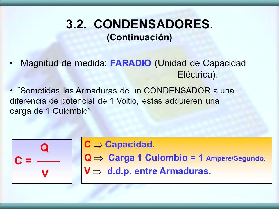 3.2. CONDENSADORES. (Continuación)