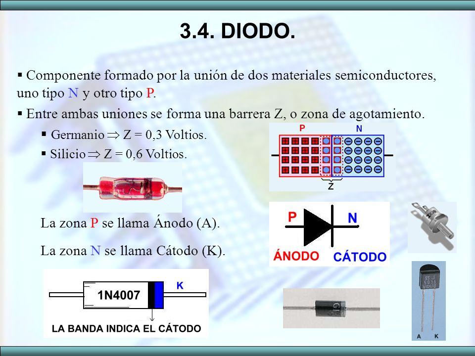 3.4. DIODO. Germanio  Z = 0,3 Voltios. La zona P se llama Ánodo (A).