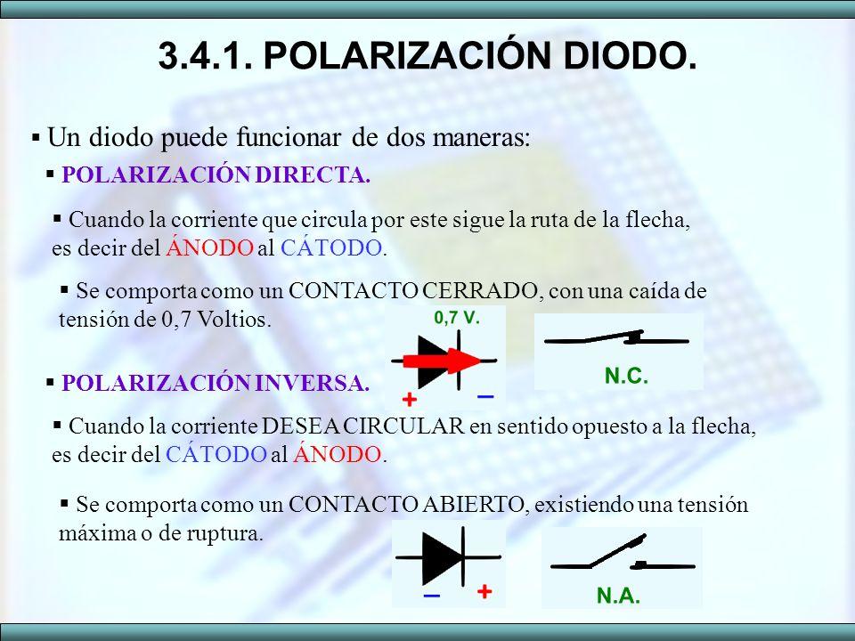 3.4.1. POLARIZACIÓN DIODO. Un diodo puede funcionar de dos maneras:
