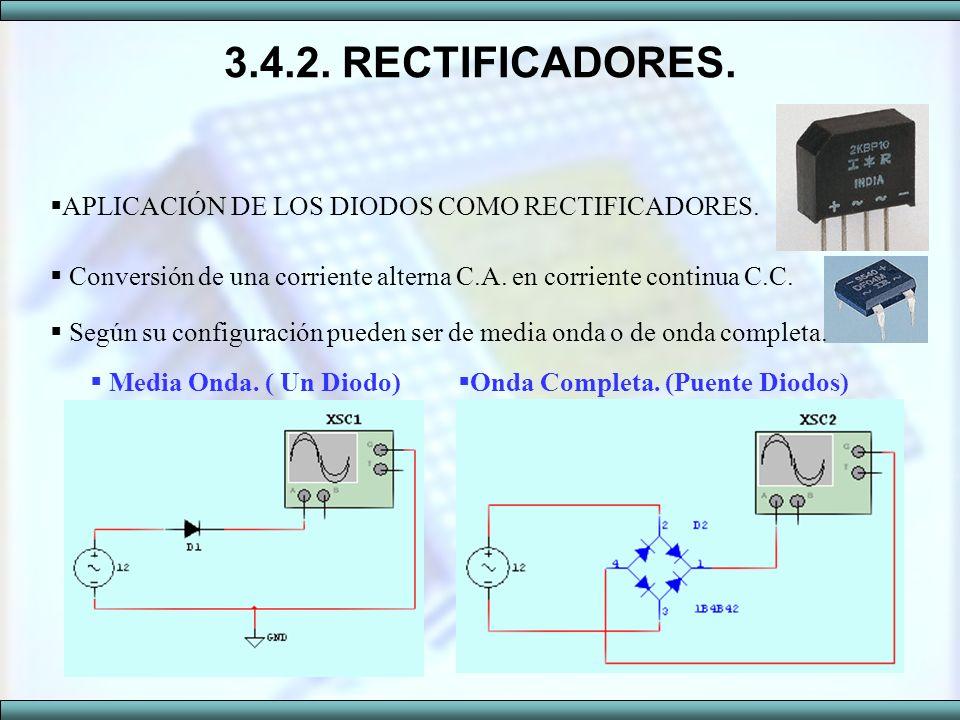 3.4.2. RECTIFICADORES. APLICACIÓN DE LOS DIODOS COMO RECTIFICADORES.