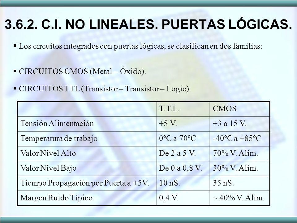 3.6.2. C.I. NO LINEALES. PUERTAS LÓGICAS.