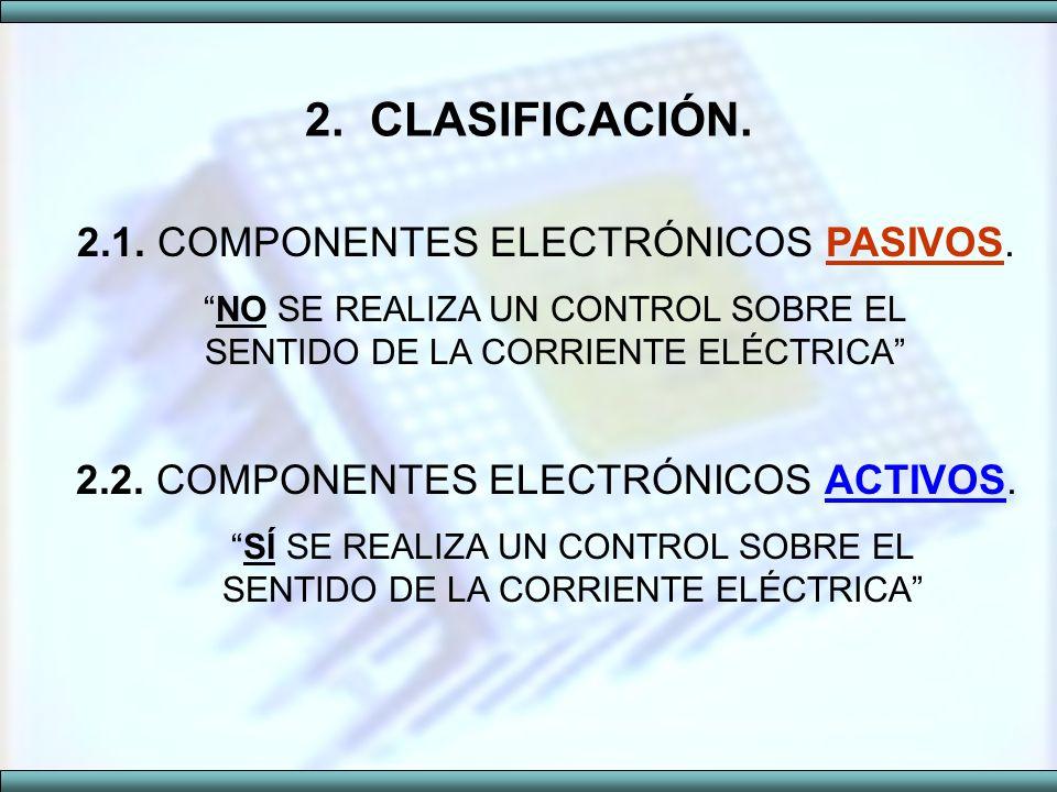 2. CLASIFICACIÓN. 2.1. COMPONENTES ELECTRÓNICOS PASIVOS.