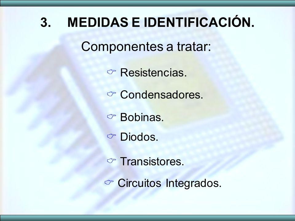 MEDIDAS E IDENTIFICACIÓN.