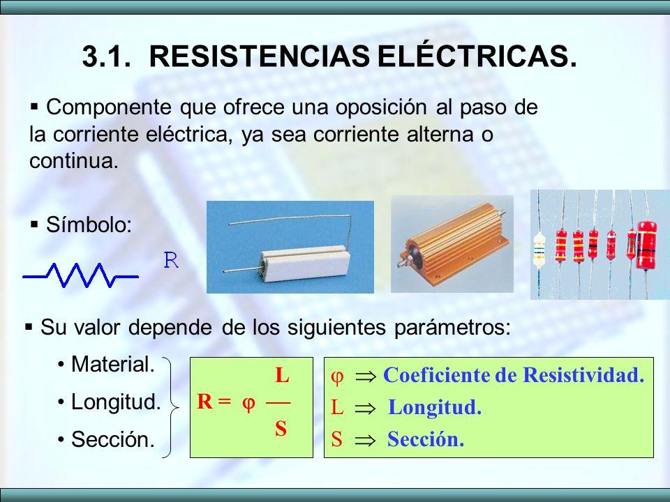 3.1. RESISTENCIAS ELÉCTRICAS.