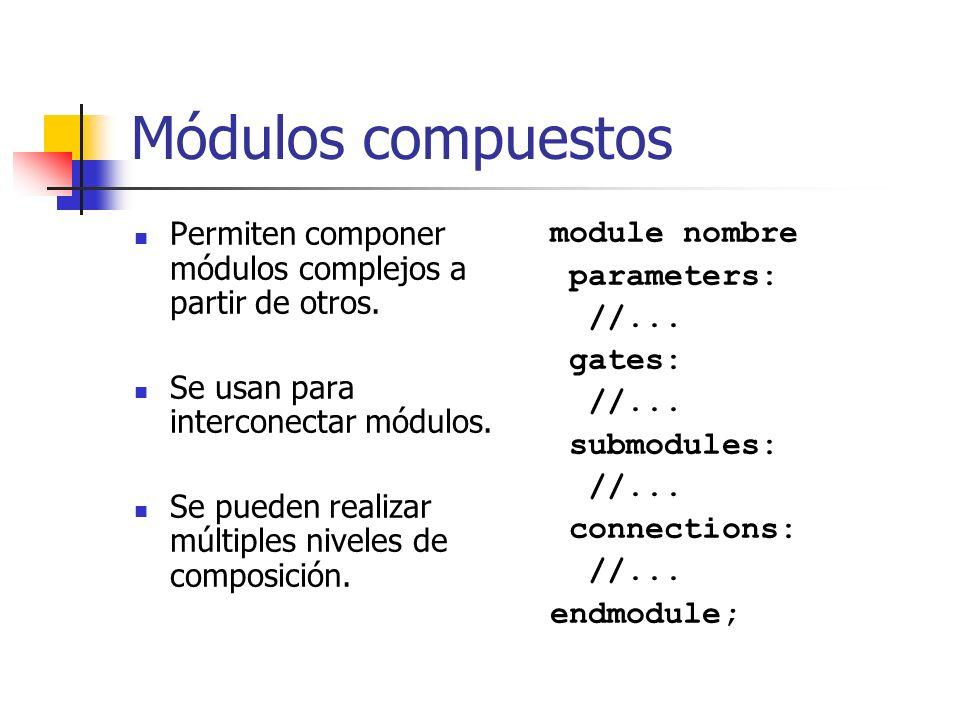 Módulos compuestos Permiten componer módulos complejos a partir de otros. Se usan para interconectar módulos.