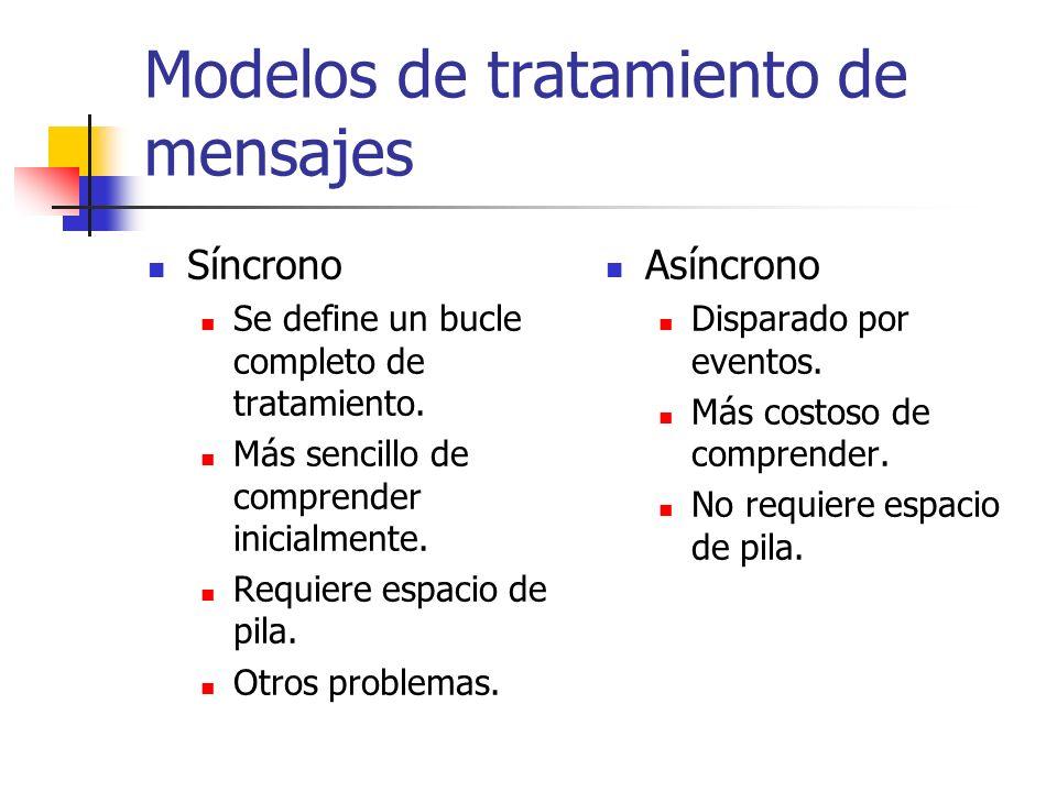 Modelos de tratamiento de mensajes