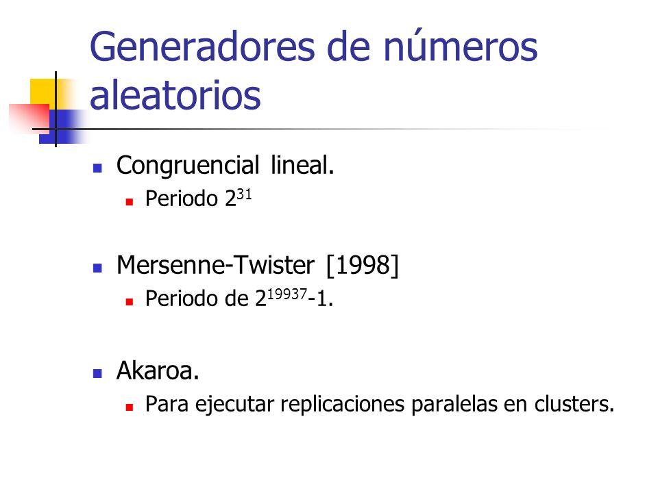 Generadores de números aleatorios
