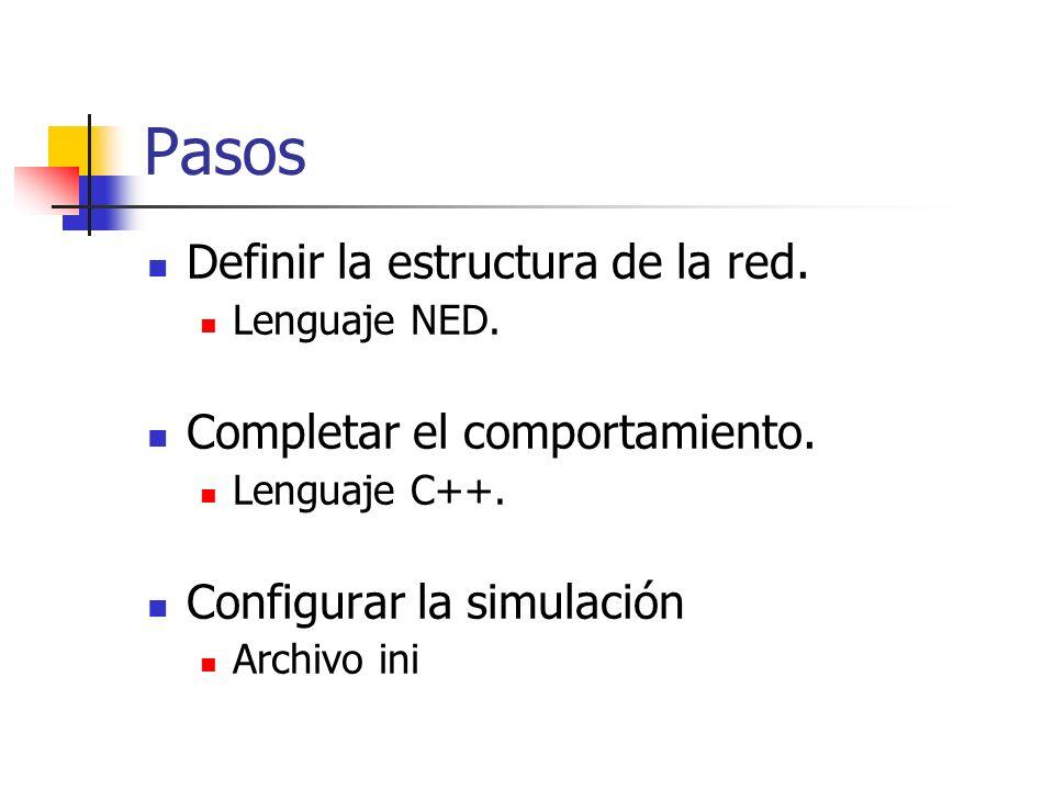 Pasos Definir la estructura de la red. Completar el comportamiento.
